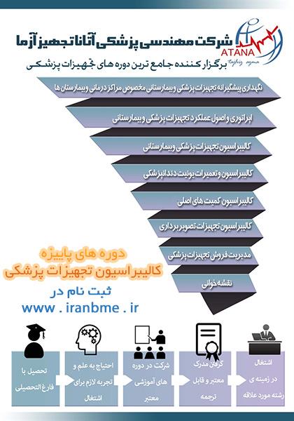 دوره پاییزه آموزش کالیبراسیون تجهیزات پزشکی